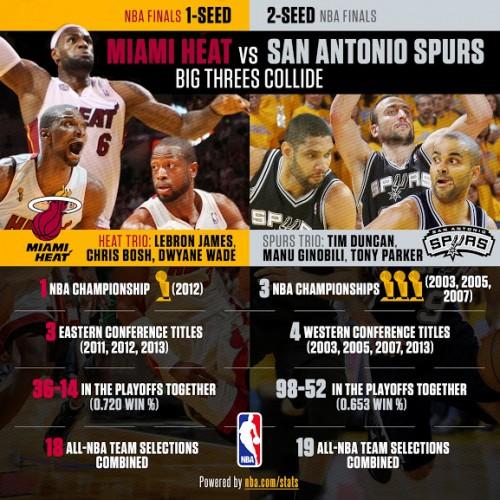 Heat-v-Spurs-e1370564904650