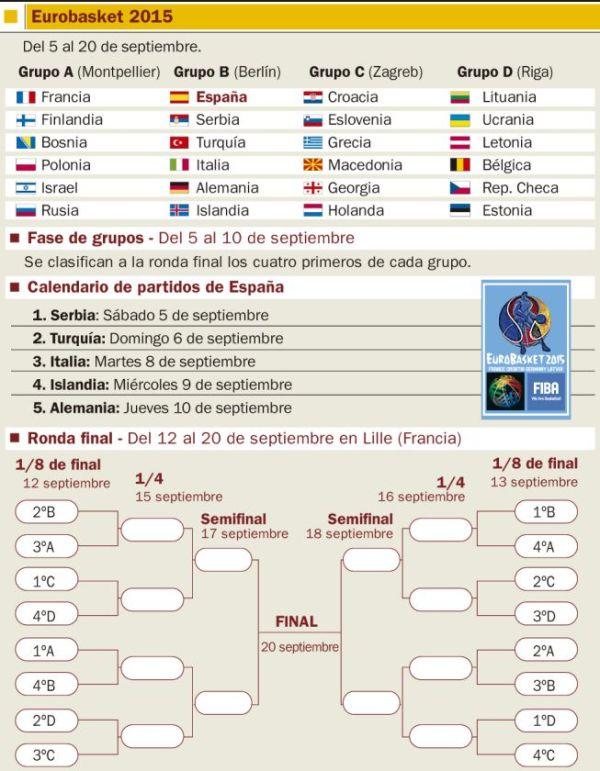 InfoEurocopa 2015